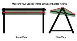 How to measure your canopy frame